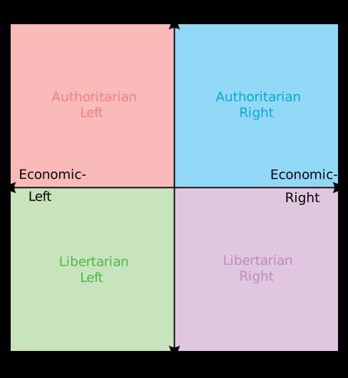 political_chart-svg