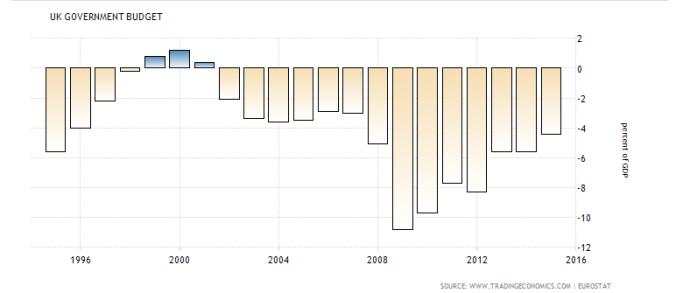Uk deficit.png