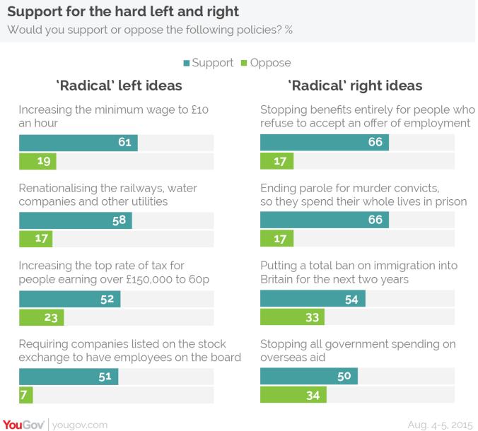 leftrightpolicies1